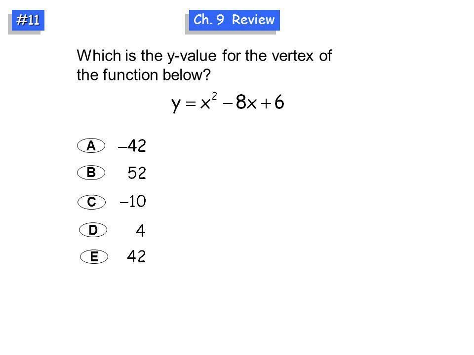 #11#11 Which is the y-value for the vertex of the function below? A B C D E