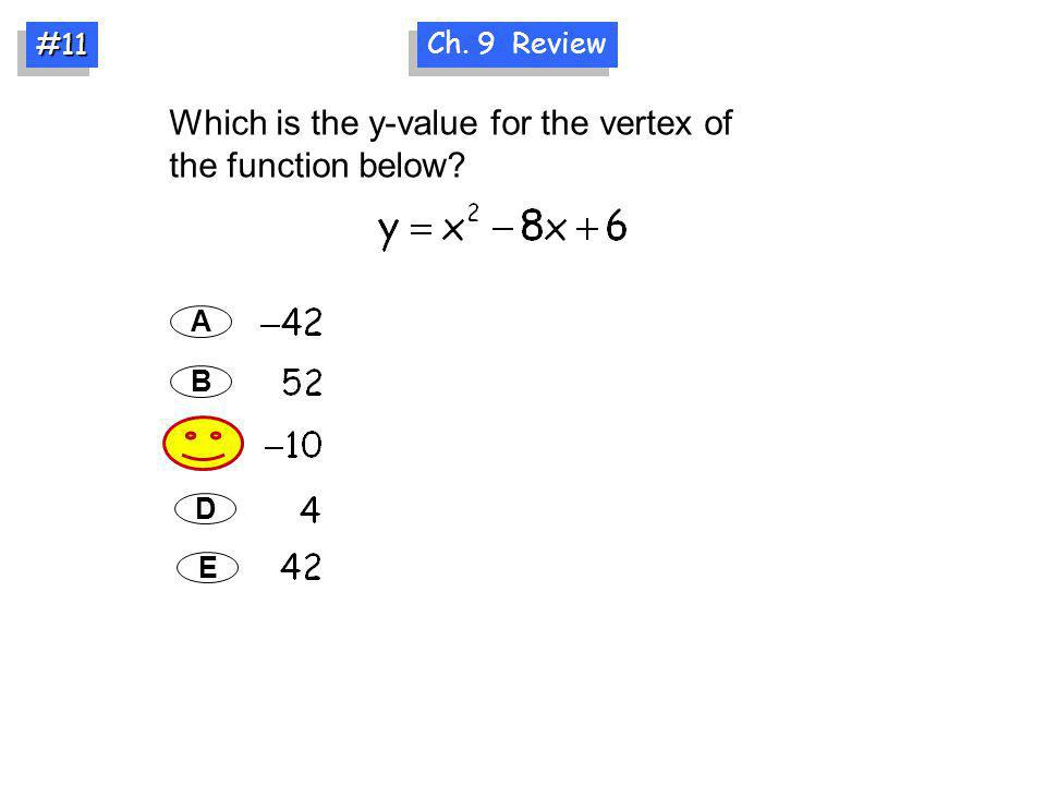 Which is the y-value for the vertex of the function below? A B C D Ch. 9 Review #11#11 E