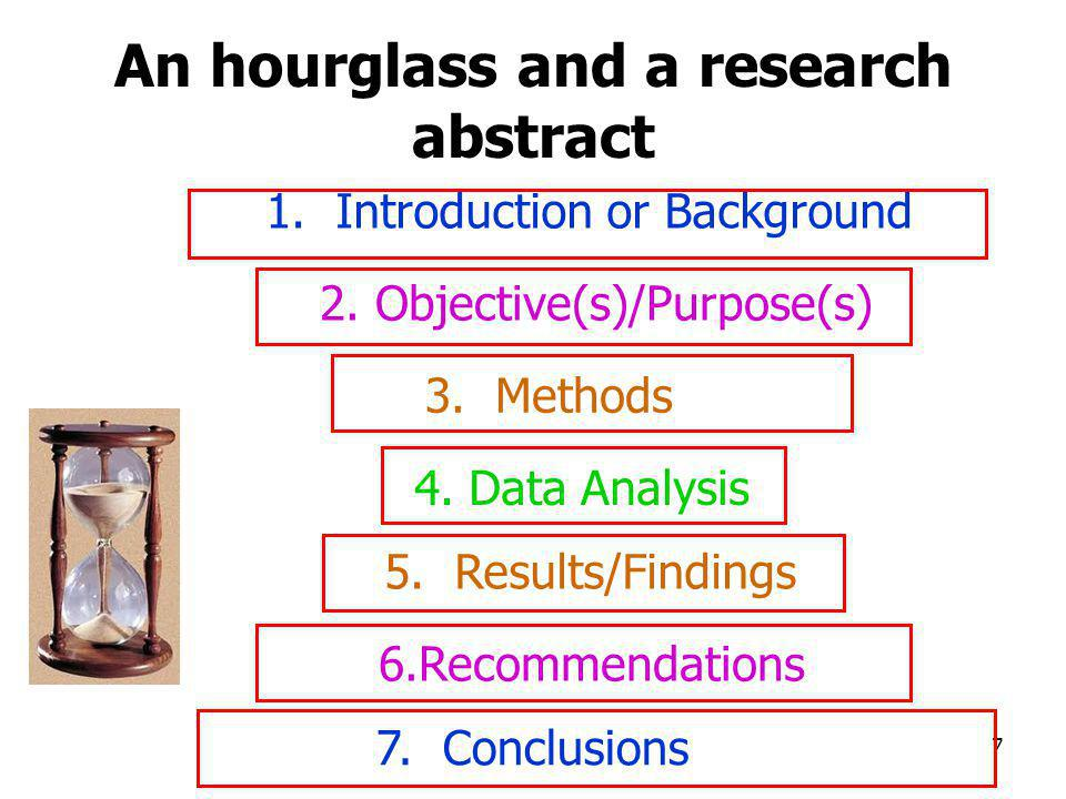 18 Qualities of a Good Abstract Add no new information, only summarise the report Is understandable to a wide audience Use passive verbs sometimes to emphasise the information Example: The data were analysed by SPSS…