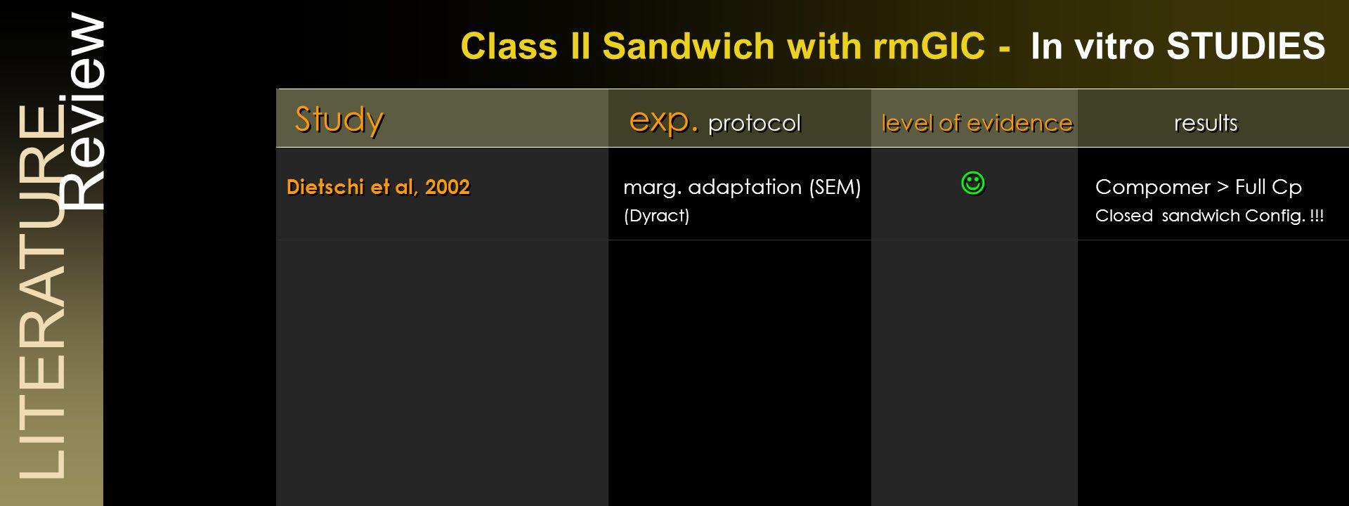 LITERATURE Review Sandwich with rmGIC - In vivo STUDIES Study n.
