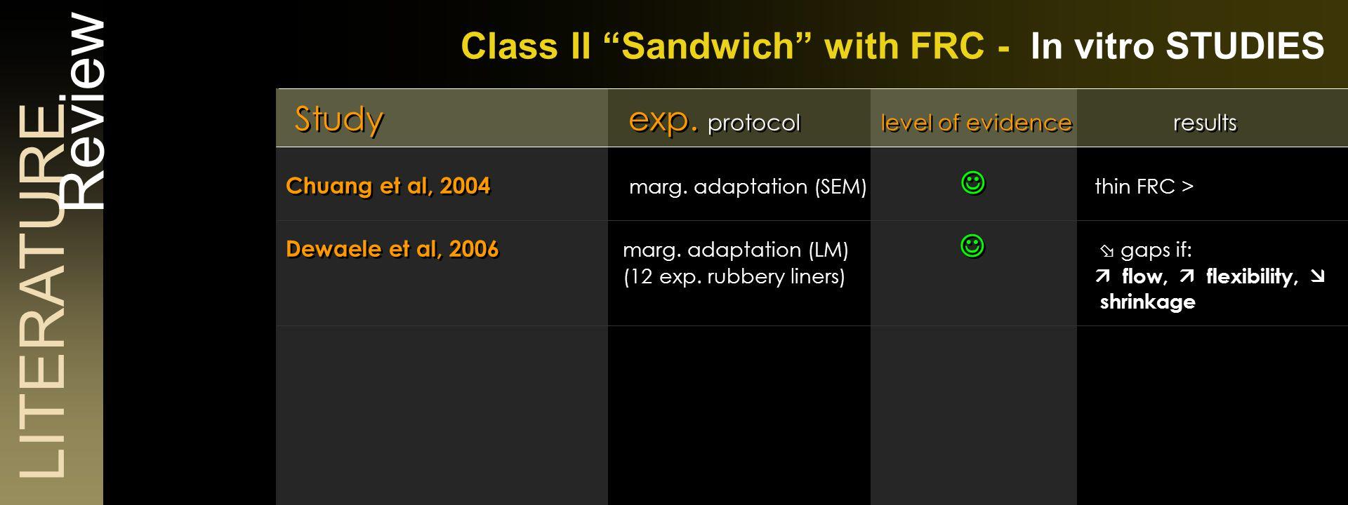 LITERATURE Review Class II Sandwich with FRC - In vivo STUDIES Study Comparisonobserv.