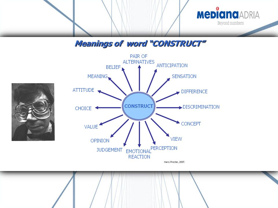 CONSTRUCT contrast, opposite other (another s) construct PYRAMIDING - DOWNWARD LADDERING (Lanfeild,1971) superordinate (core) constructs subordinate (peripheral) constructs LADDERING (Hinkle,1965) SALMON LINE (Philida Salmon, 1980) TSCHUDI S ABC (Fin Tschudi, 1977) DONWARD ARROW SELF-CARACTERISATION Elaboratingthe construct system TIME ARROW (changes and consistencies in construing) Formal system characteristics: superordinate - subordinate core - peripheral permeable - impermeable tight - loose preemptive – propositional dilation - constriction why he/she prefers to be X instead of Y How we can know.