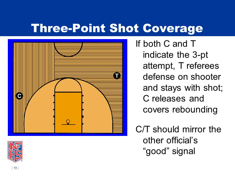 | 19 | Three-Point Shot Coverage If both C and T indicate the 3-pt attempt, T referees defense on shooter and stays with shot; C releases and covers r