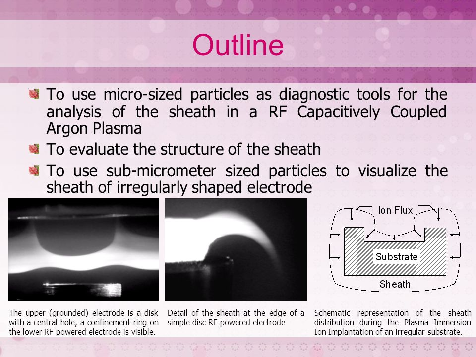 Outline To use micro-sized particles as diagnostic tools for the analysis of the sheath in a RF Capacitively Coupled Argon Plasma To evaluate the structure of the sheath To use sub-micrometer sized particles to visualize the sheath of irregularly shaped electrode The upper (grounded) electrode is a disk with a central hole, a confinement ring on the lower RF powered electrode is visible.