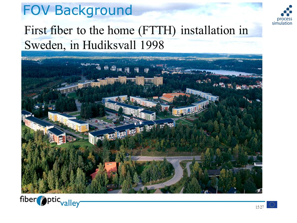 15/27 FOV Background First fiber to the home (FTTH) installation in Sweden, in Hudiksvall 1998