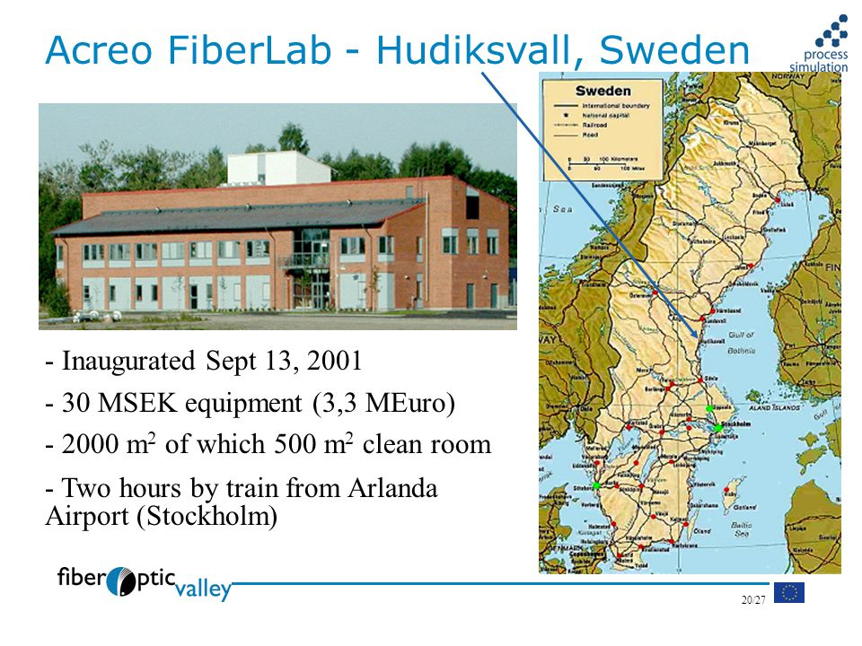 20/27 - Inaugurated Sept 13, MSEK equipment (3,3 MEuro) m 2 of which 500 m 2 clean room - Two hours by train from Arlanda Airport (Stockholm) Acreo FiberLab - Hudiksvall, Sweden