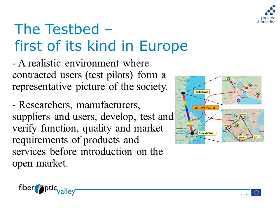 23/27 The Testbed – first of its kind in Europe - A realistic environment where contracted users (test pilots) form a representative picture of the society.