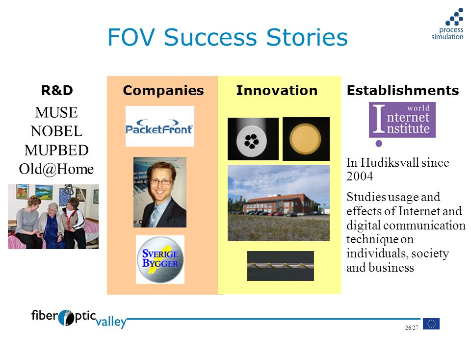 26/27 FOV Success Stories R&DCompaniesInnovationEstablishments MUSE NOBEL MUPBED In Hudiksvall since 2004 Studies usage and effects of Internet and digital communication technique on individuals, society and business