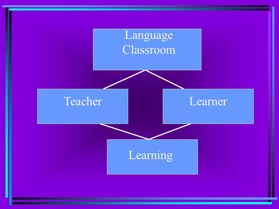 Language Classroom TeacherLearner Learning