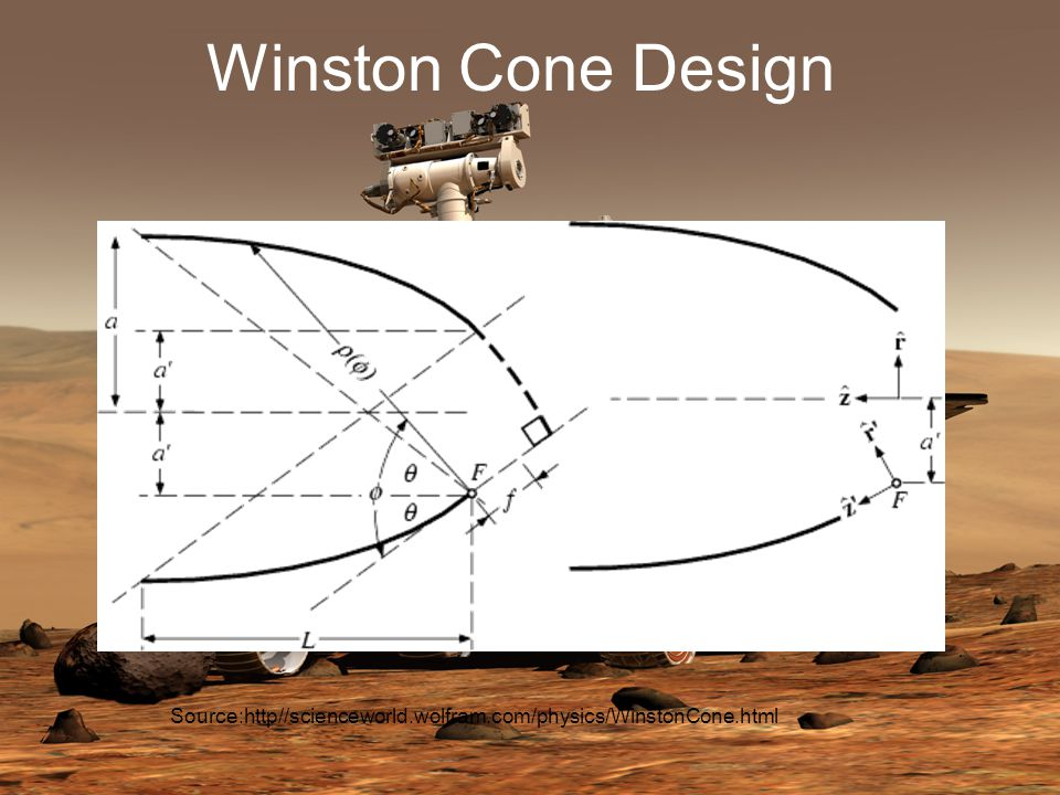 Winston Cone Design Source:http//scienceworld.wolfram.com/physics/WinstonCone.html