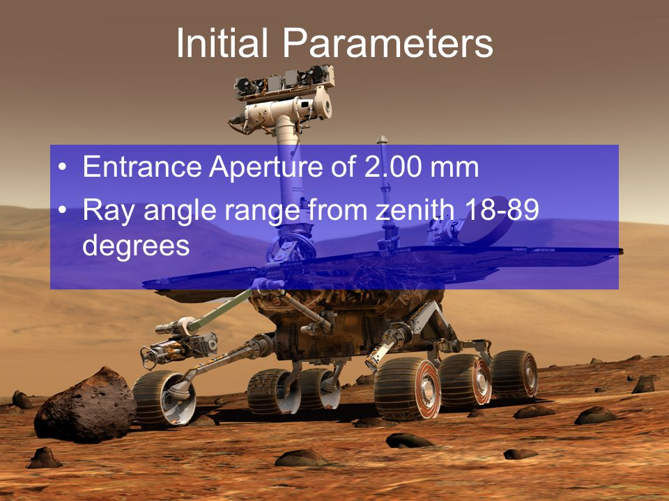 Initial Parameters Entrance Aperture of 2.00 mm Ray angle range from zenith 18-89 degrees