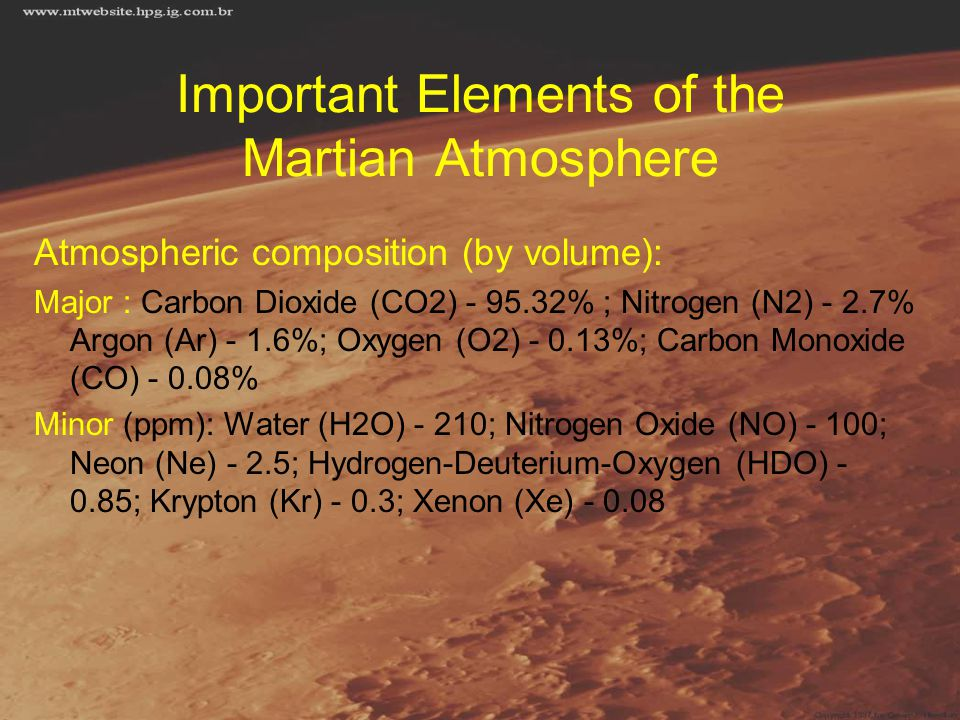 Important Elements of the Martian Atmosphere Atmospheric composition (by volume): Major : Carbon Dioxide (CO2) - 95.32% ; Nitrogen (N2) - 2.7% Argon (Ar) - 1.6%; Oxygen (O2) - 0.13%; Carbon Monoxide (CO) - 0.08% Minor (ppm): Water (H2O) - 210; Nitrogen Oxide (NO) - 100; Neon (Ne) - 2.5; Hydrogen-Deuterium-Oxygen (HDO) - 0.85; Krypton (Kr) - 0.3; Xenon (Xe) - 0.08