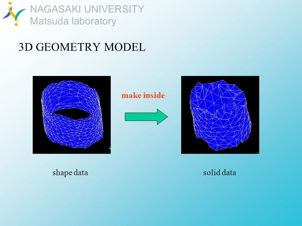 NAGASAKI UNIVERSITY Matsuda laboratory 3D GEOMETRY MODEL shape datasolid data make inside