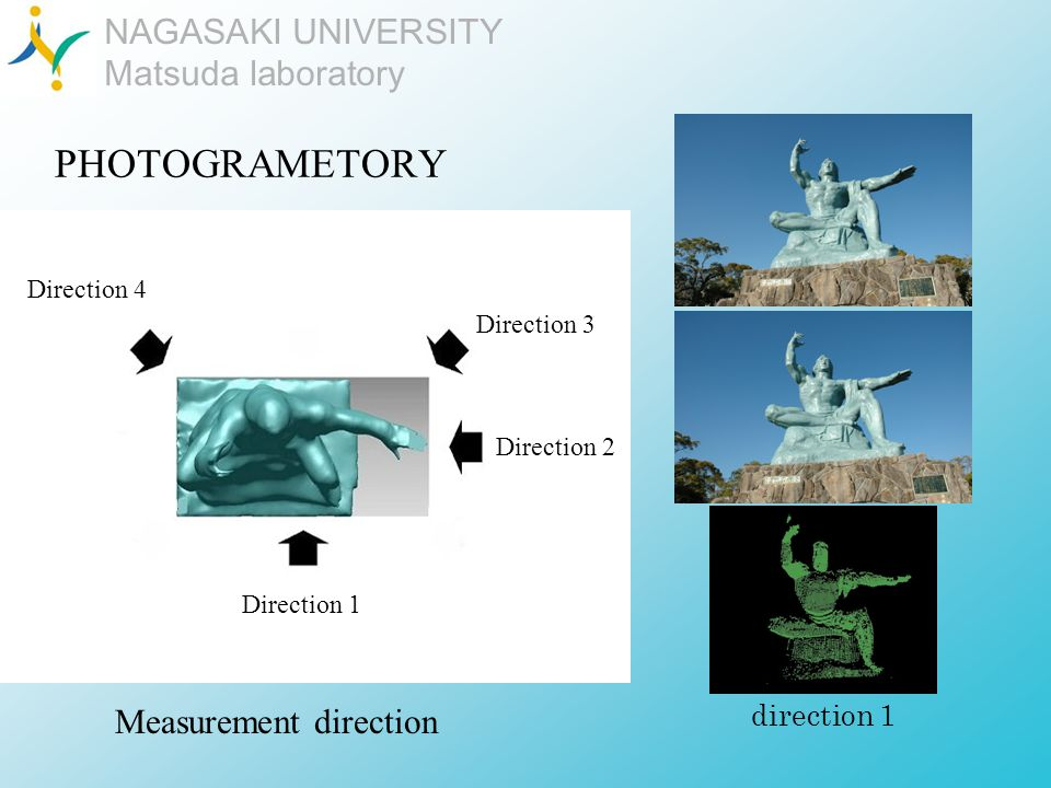 NAGASAKI UNIVERSITY Matsuda laboratory PHOTOGRAMETORY Direction 1 Direction 4 Direction 3 Direction 2 Measurement direction direction 1