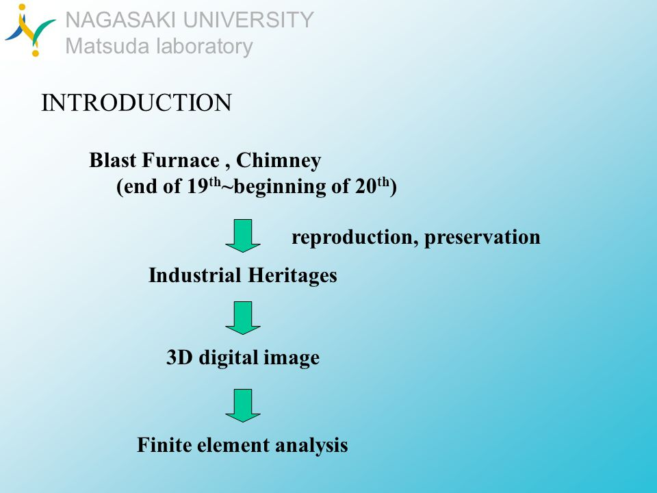 NAGASAKI UNIVERSITY Matsuda laboratory INTRODUCTION Blast Furnace, Chimney (end of 19 th ~beginning of 20 th ) Industrial Heritages reproduction, preservation 3D digital image Finite element analysis