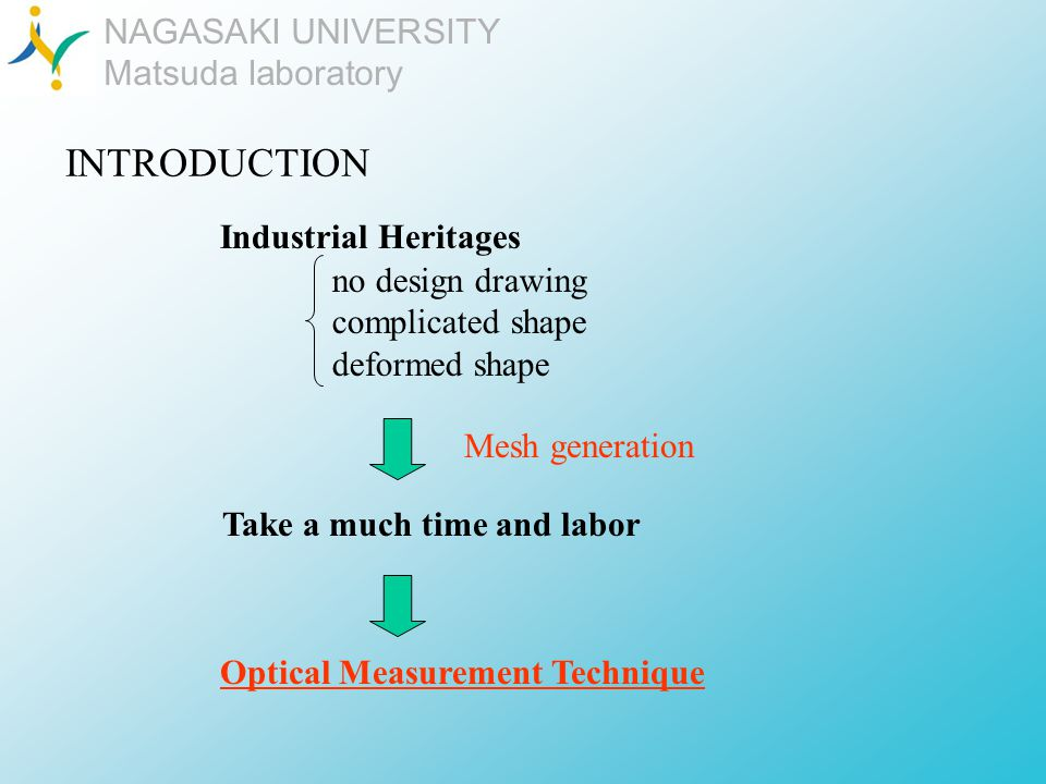 NAGASAKI UNIVERSITY Matsuda laboratory INTRODUCTION Take a much time and labor Mesh generation Optical Measurement Technique Industrial Heritages no design drawing complicated shape deformed shape
