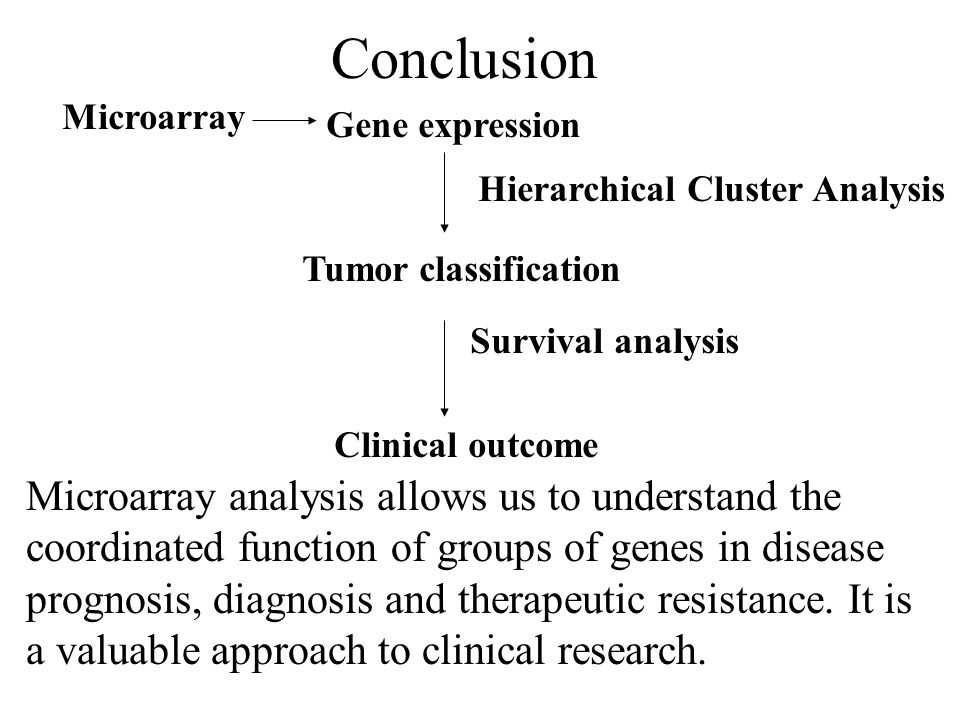 Conclusion Gene expression Tumor classification Clinical outcome Microarray Hierarchical Cluster Analysis Survival analysis Microarray analysis allows us to understand the coordinated function of groups of genes in disease prognosis, diagnosis and therapeutic resistance.