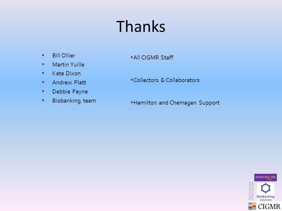 Thanks Bill Ollier Martin Yuille Kate Dixon Andrew Platt Debbie Payne Biobanking team All CIGMR Staff Collectors & Collaborators Hamilton and Chemagen