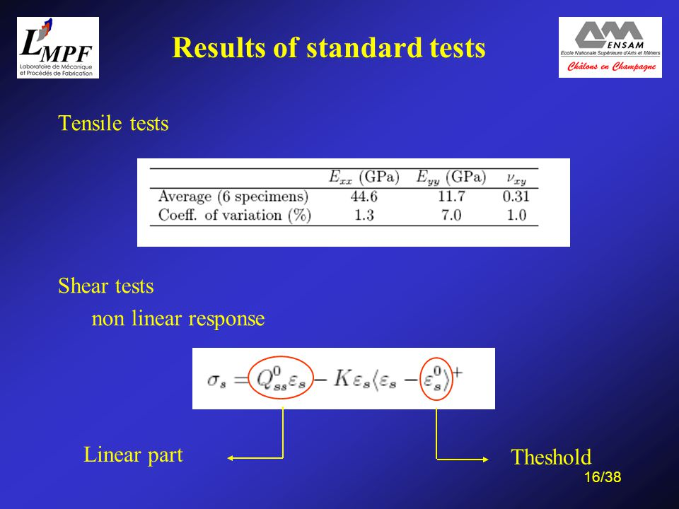 16/38 Tensile tests Shear tests non linear response Theshold Linear part Results of standard tests
