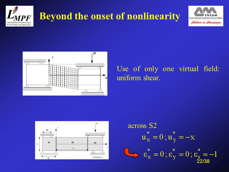 22/38 across S2 Use of only one virtual field: uniform shear. y Beyond the onset of nonlinearity