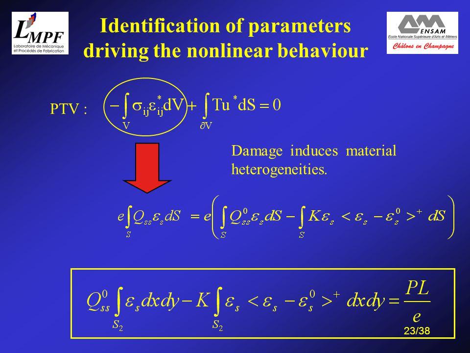 23/38 Damage induces material heterogeneities.