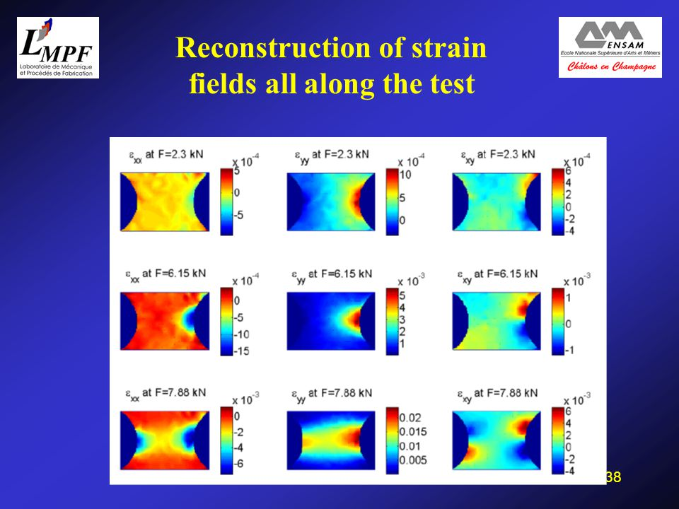 6/38 Reconstruction of strain fields all along the test