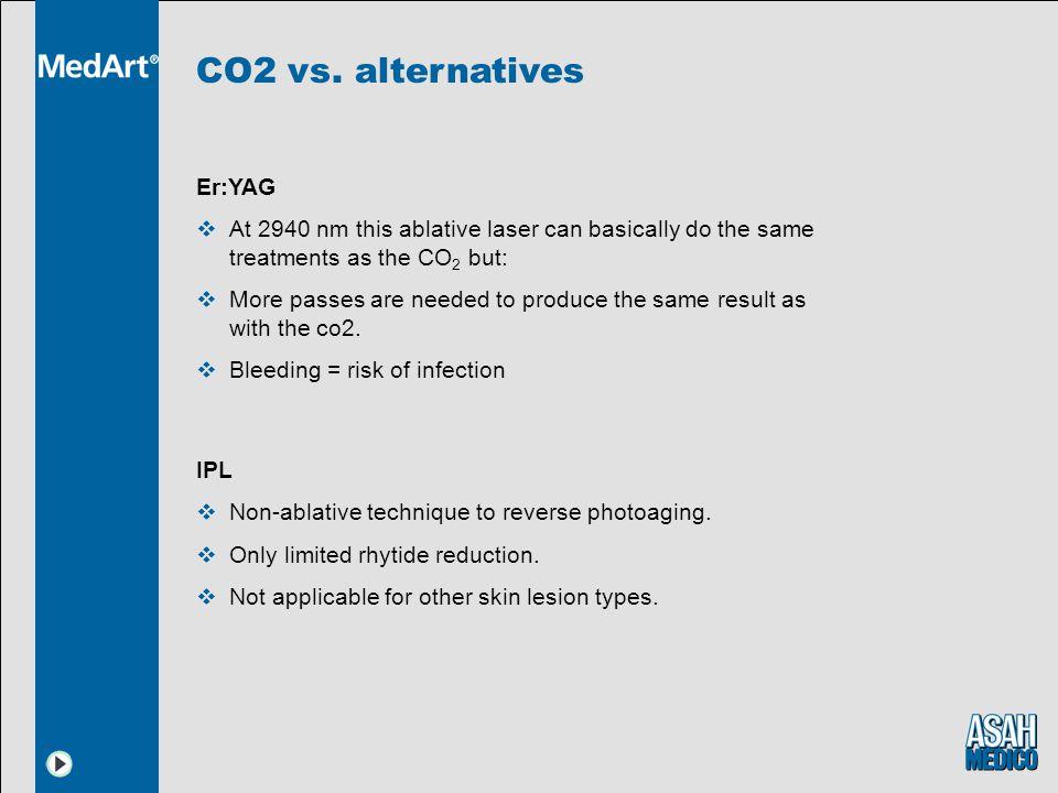 CO2 vs.