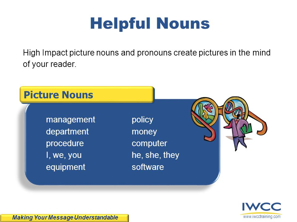 www.iwcctraining.com Picture Nouns Helpful Nouns management department procedure I, we, you equipment policy money computer he, she, they software Hig