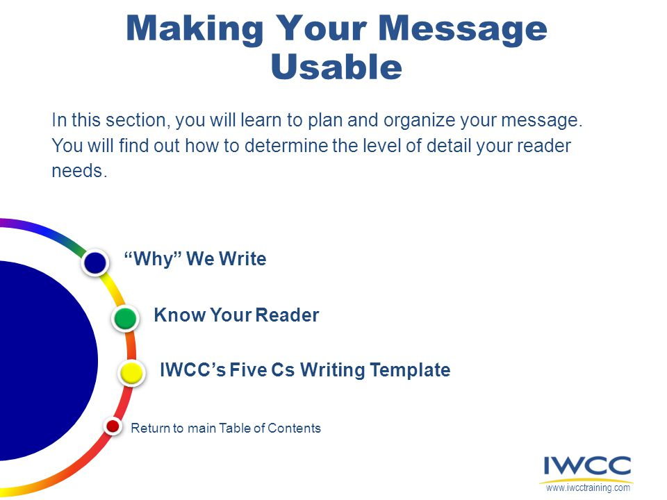 www.iwcctraining.com Examples: Bridging Words & Tasks Connect IdeasGet SpecificPresent Results AlsoFor instanceTherefore In additionTo explainSo AndFor exampleConsequently Compare IdeasEmphasize IdeasShow Timing In comparisonIn additionFirst, Second, Third In contrastMoreoverBefore In the same wayFurthermoreThen Making Your Message Understandable