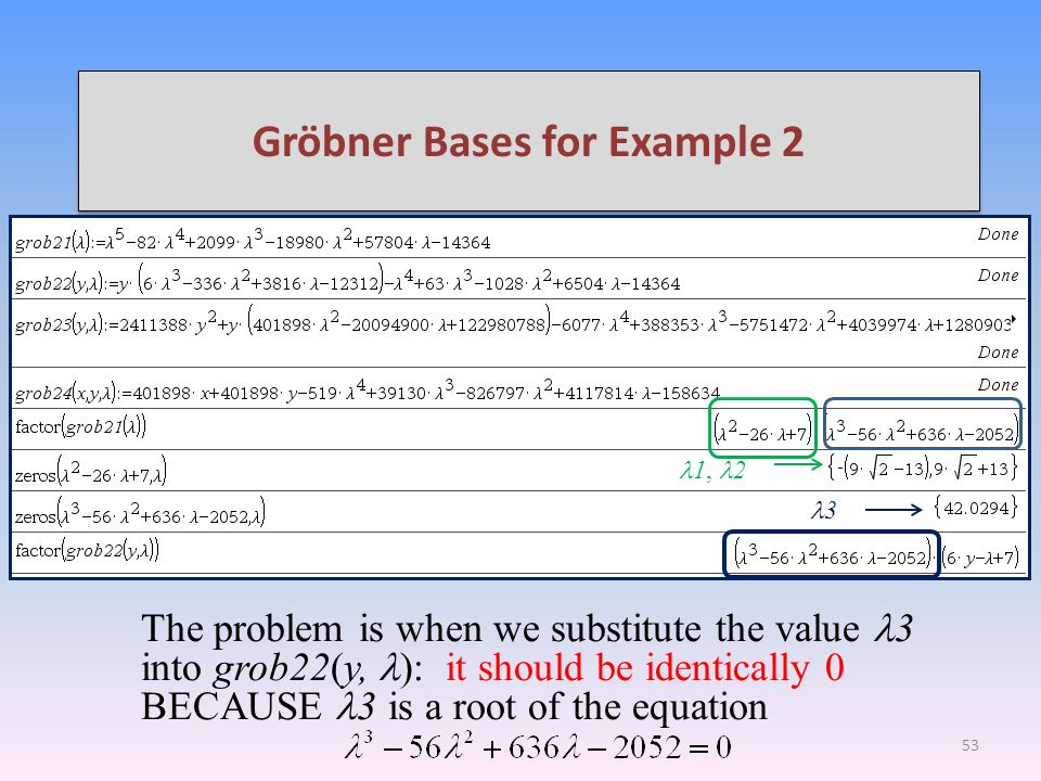 Gröbner Bases for Example 2 Nspire CAS finds the 3 real roots of grob21( ) because grob21 factors into a quadratic polynomial multiplied by a cubic polynomial (and 3 is the only real root of this cubic polynomial).