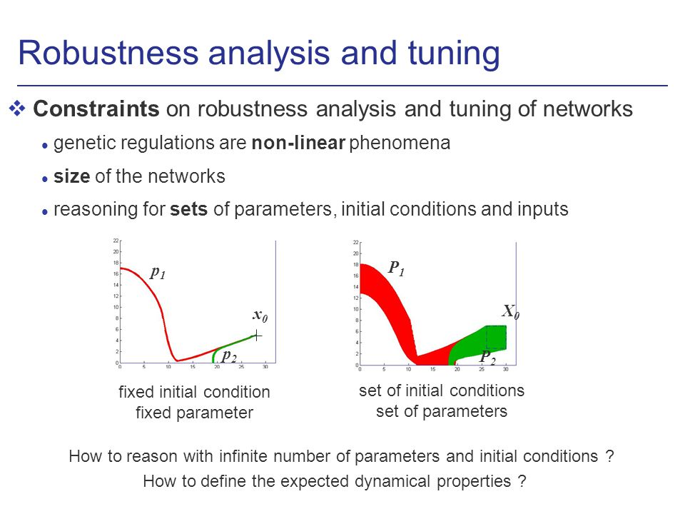 Robustness analysis and tuning vConstraints on robustness analysis and tuning of networks l genetic regulations are non-linear phenomena l size of the networks l reasoning for sets of parameters, initial conditions and inputs fixed initial condition fixed parameter x0x0 p1p1 p2p2 X0X0 P1P1 P2P2 set of initial conditions set of parameters How to define the expected dynamical properties .