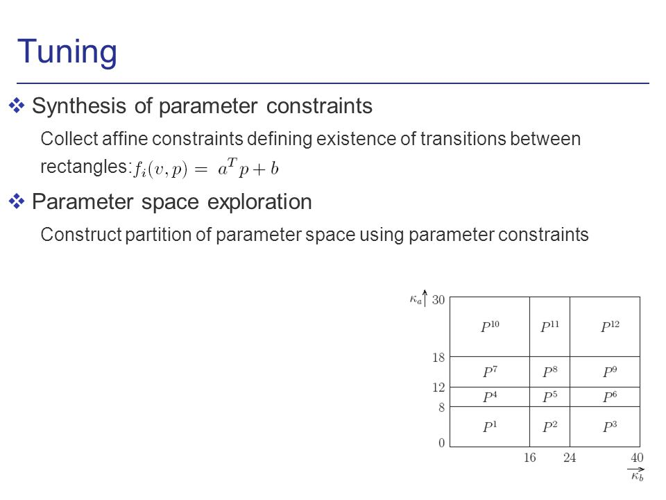 Tuning vSynthesis of parameter constraints Collect affine constraints defining existence of transitions between rectangles: vParameter space exploration Construct partition of parameter space using parameter constraints