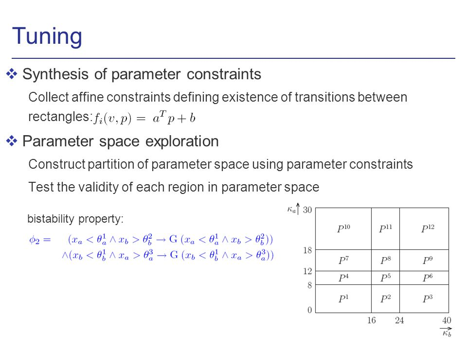 Tuning bistability property: vSynthesis of parameter constraints Collect affine constraints defining existence of transitions between rectangles: vParameter space exploration Construct partition of parameter space using parameter constraints Test the validity of each region in parameter space