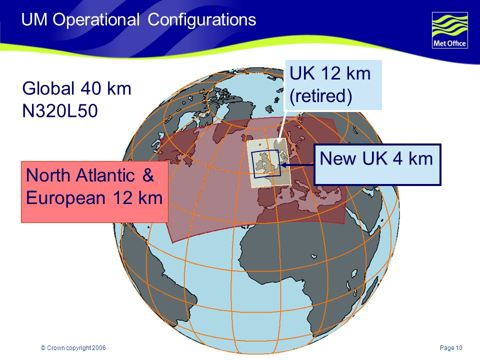Page 10© Crown copyright 2006SRNWP 9-12 October 2006, Zurich UM Operational Configurations Global 40 km N320L50 North Atlantic & European 12 km UK 12 km (retired) New UK 4 km