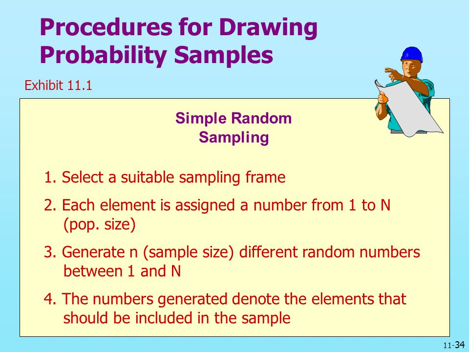 11- 34 Procedures for Drawing Probability Samples Exhibit 11.1 Simple Random Sampling 1. Select a suitable sampling frame 2. Each element is assigned