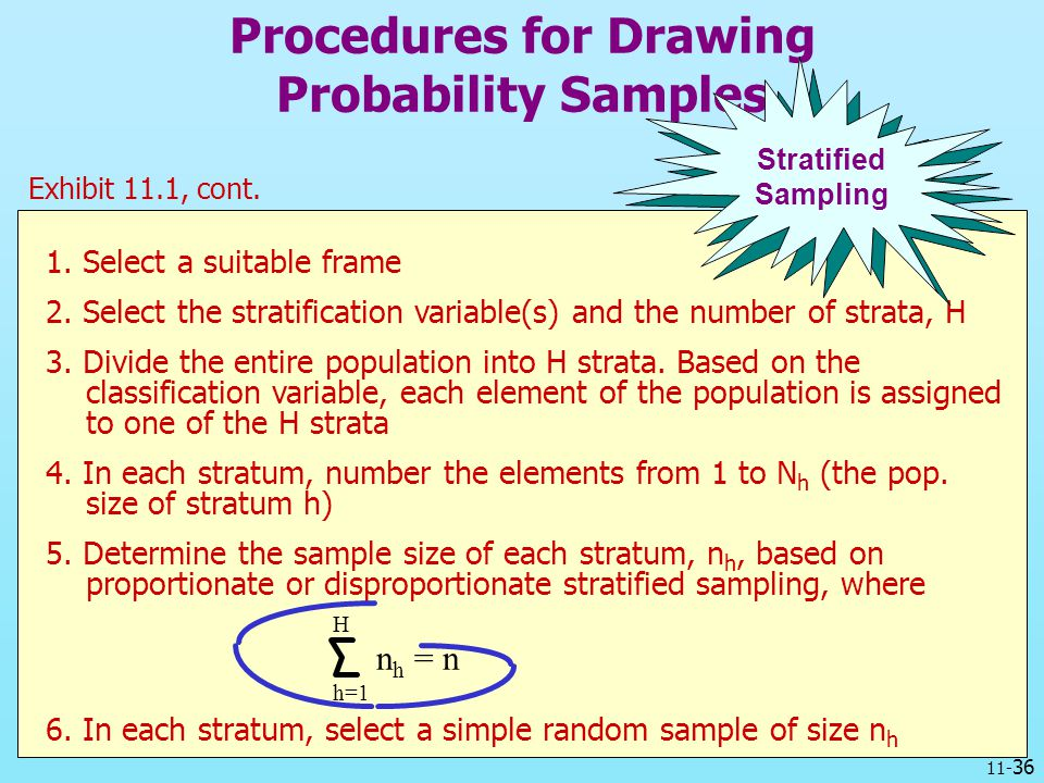 11- 36 Procedures for Drawing Probability Samples 1. Select a suitable frame 2. Select the stratification variable(s) and the number of strata, H 3. D