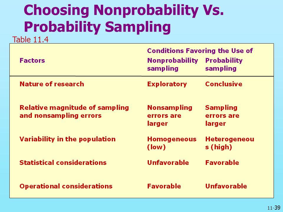 11- 39 Choosing Nonprobability Vs. Probability Sampling Table 11.4