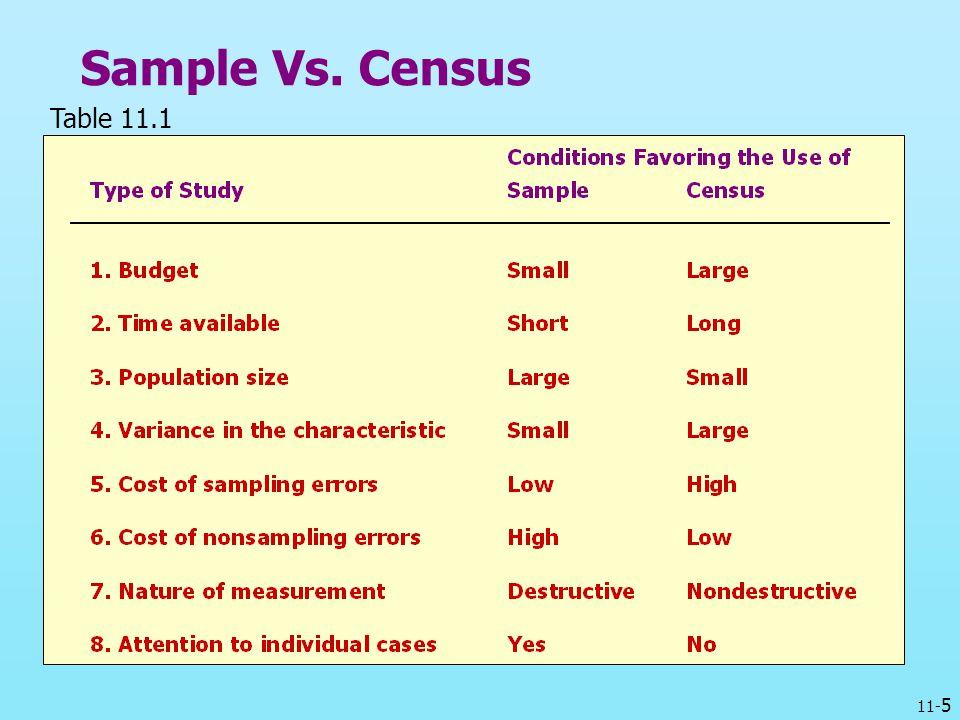 11- 5 Sample Vs. Census Table 11.1