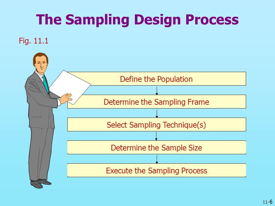 11- 6 The Sampling Design Process Fig. 11.1 Define the Population Determine the Sampling Frame Select Sampling Technique(s) Determine the Sample Size