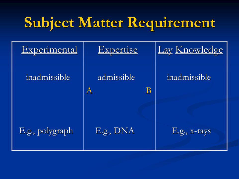 Subject Matter Requirement Experimental Experimental inadmissible inadmissible E.g., polygraph E.g., polygraph Expertise Expertise admissible admissible A B E.g., DNA E.g., DNA Lay Knowledge inadmissible inadmissible E.g., x-rays E.g., x-rays