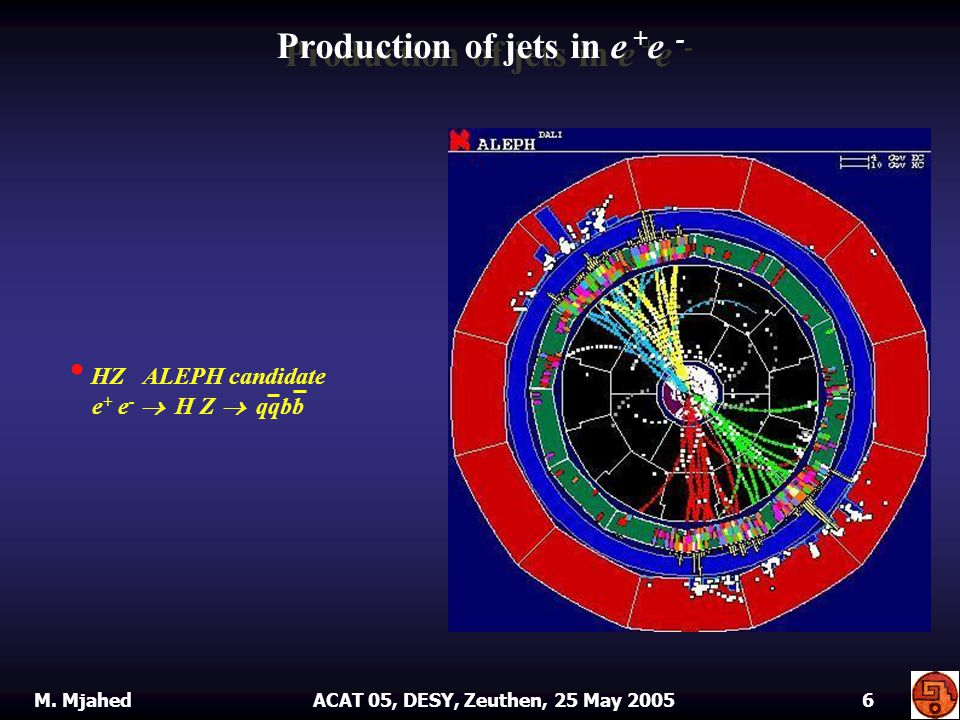 Production of jets in e + e - HZ ALEPH candidate e + e - H Z qqbb M. Mjahed ACAT 05, DESY, Zeuthen, 25 May 2005 6