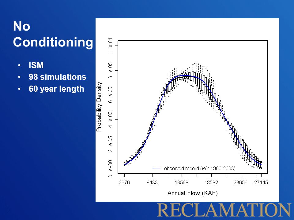 No Conditioning ISM 98 simulations 60 year length