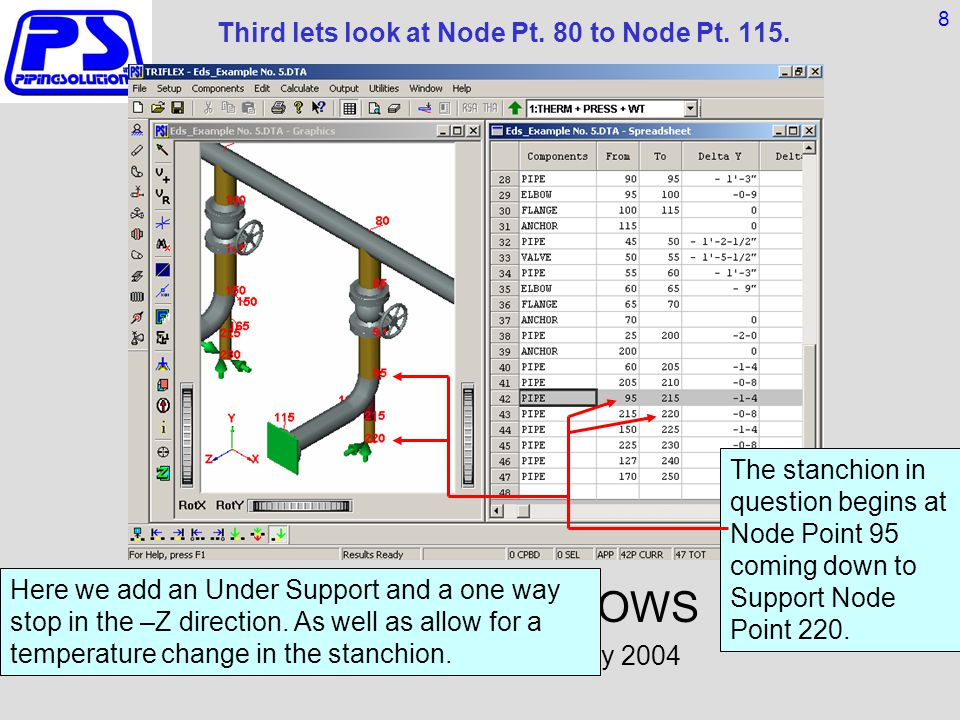 Third lets look at Node Pt. 80 to Node Pt. 115. TRIFLEX® WINDOWS PipingSolutions, Inc.