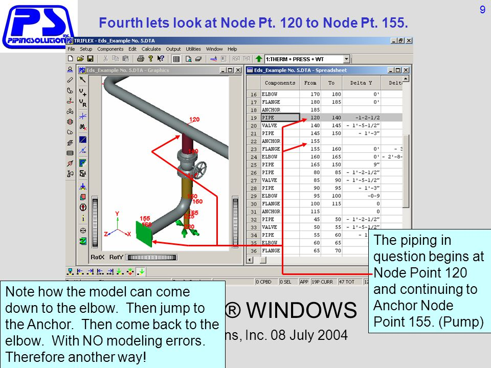 Fourth lets look at Node Pt. 120 to Node Pt. 155.