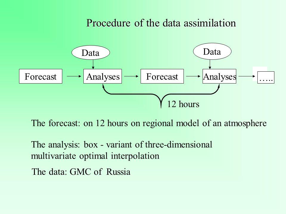 ForecastAnalysesForecastAnalyses …..