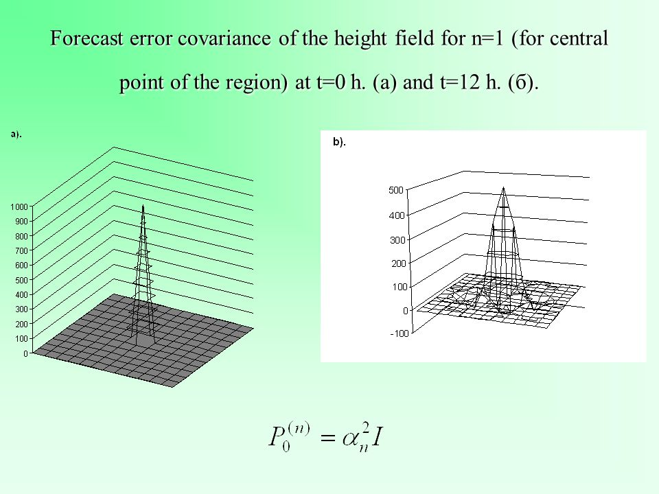 Forecast error covariance of the height field for n=1 (for central point of the region) at t=0 h. (а) and t=12 h. (б).