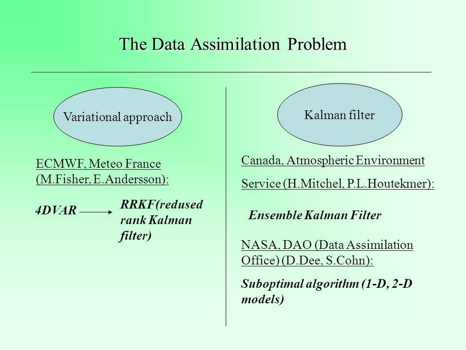 Variational data assimilation problem Data on