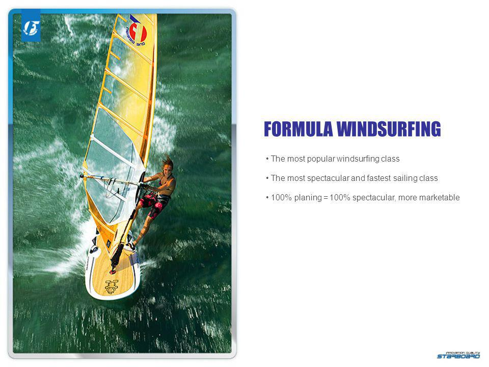 FORMULA WINDSURFING The most popular windsurfing class The most spectacular and fastest sailing class 100% planing = 100% spectacular, more marketable