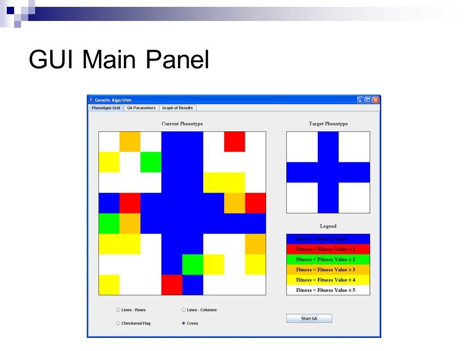 GUI Main Panel