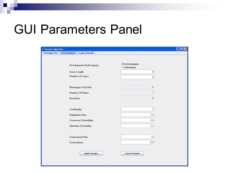 GUI Parameters Panel